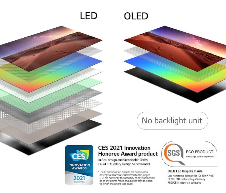 LG OLED C1 Series | OLED48C16PLA | OLED55C16PLA | OLED65C16PLA | OLED77C16PLA | 4K UHD OLED HDR TV