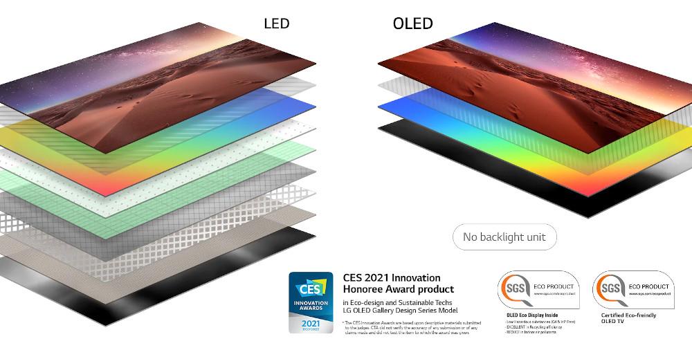 LG OLED Z1 Series | OLED77Z19LA 8K Self Lit UHD OLED HDR TV