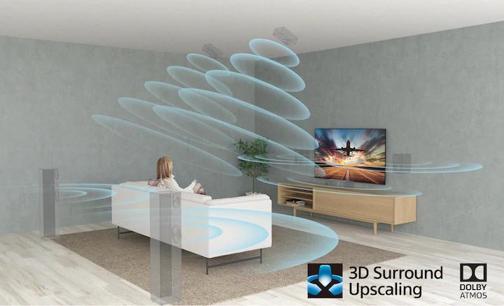 XR-55X90J | BRAVIA XR | FULL ARRAY LED | 4K ULTRA HD | HIGH DYNAMIC RANGE (HDR) | SMART TV (GOOGLE TV)